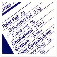 Decoding the Nutrition Label - Unlock Food
