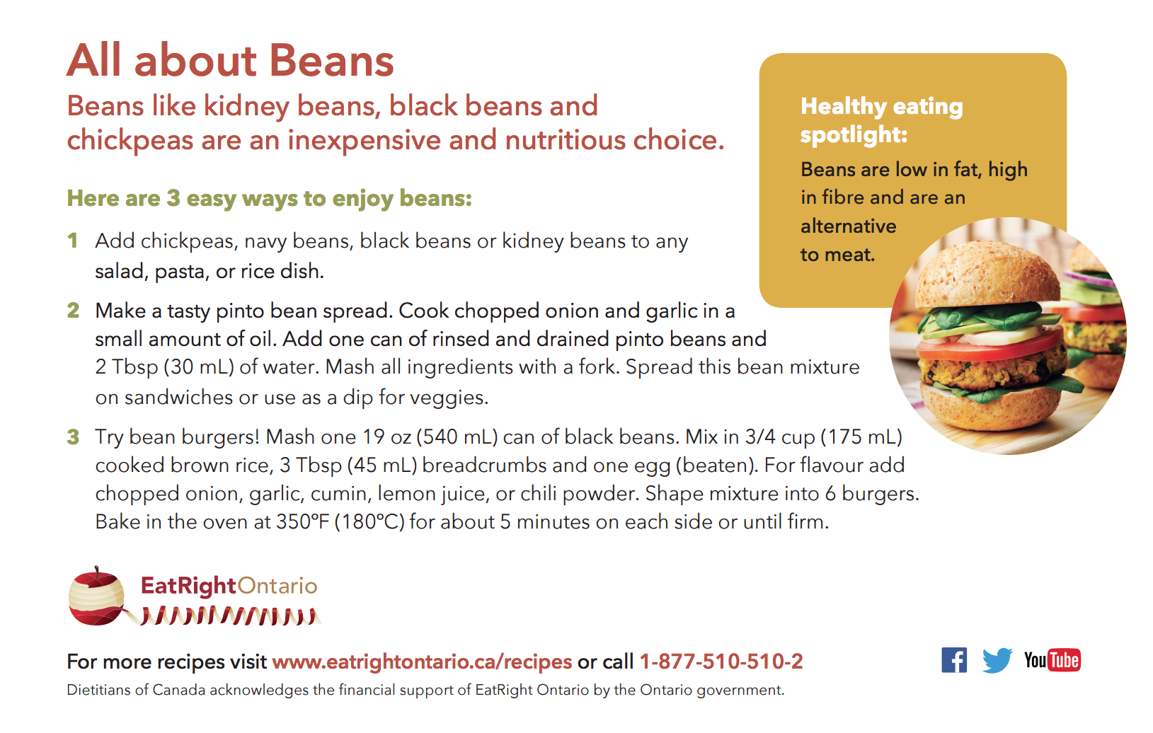 Budget friendly recipe cards eat right ontario budget recipe card beans forumfinder Choice Image
